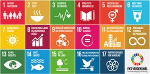 FNs-verdensmal